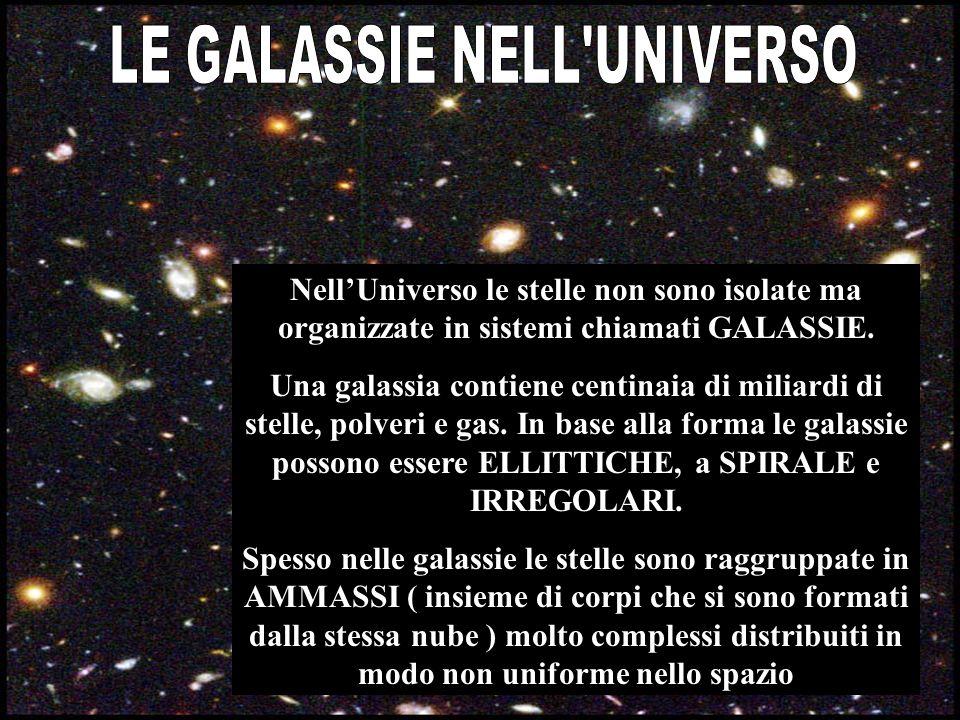 NellUniverso le stelle non sono isolate ma organizzate in sistemi chiamati GALASSIE. Una galassia contiene centinaia di miliardi di stelle, polveri e