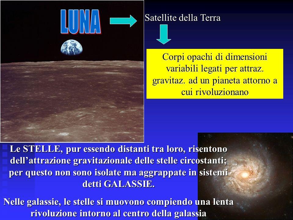 Satellite della Terra Corpi opachi di dimensioni variabili legati per attraz. gravitaz. ad un pianeta attorno a cui rivoluzionano Le STELLE, pur essen