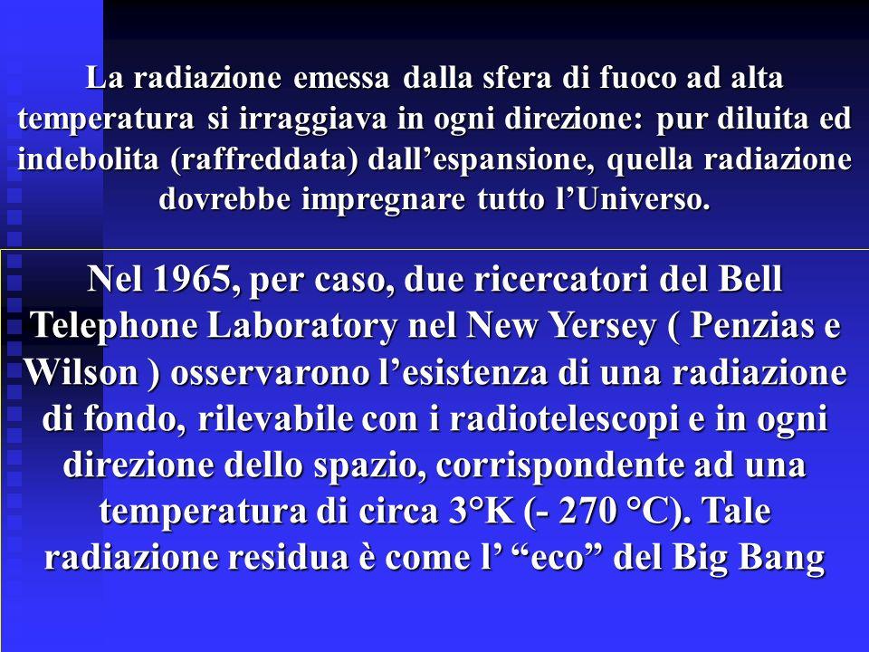 La radiazione emessa dalla sfera di fuoco ad alta temperatura si irraggiava in ogni direzione: pur diluita ed indebolita (raffreddata) dallespansione,