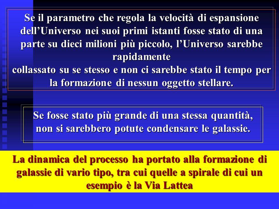 Se il parametro che regola la velocità di espansione dellUniverso nei suoi primi istanti fosse stato di una parte su dieci milioni più piccolo, lUnive