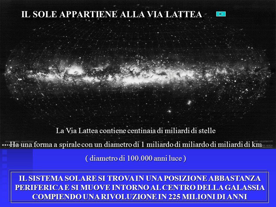 IL SOLE APPARTIENE ALLA VIA LATTEA La Via Lattea contiene centinaia di miliardi di stelle Ha una forma a spirale con un diametro di 1 miliardo di mili