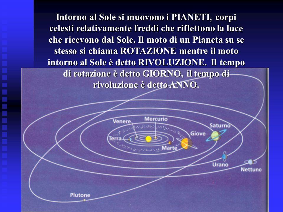 Intorno al Sole si muovono i PIANETI, corpi celesti relativamente freddi che riflettono la luce che ricevono dal Sole. Il moto di un Pianeta su se ste