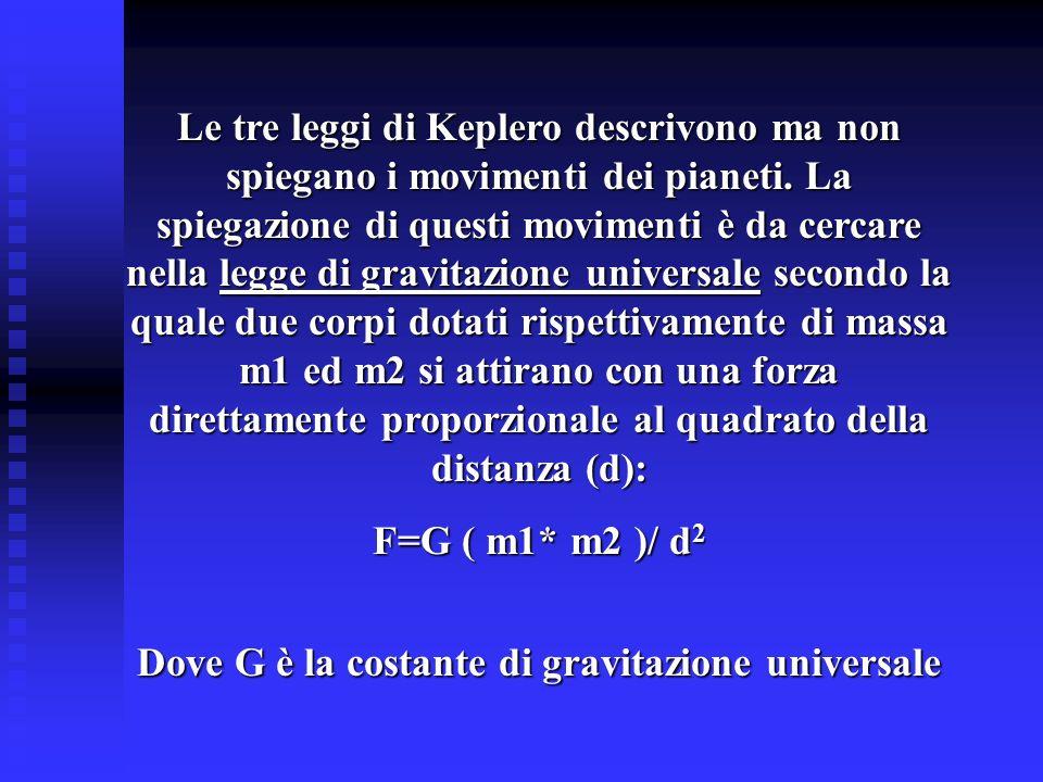 Le tre leggi di Keplero descrivono ma non spiegano i movimenti dei pianeti. La spiegazione di questi movimenti è da cercare nella legge di gravitazion