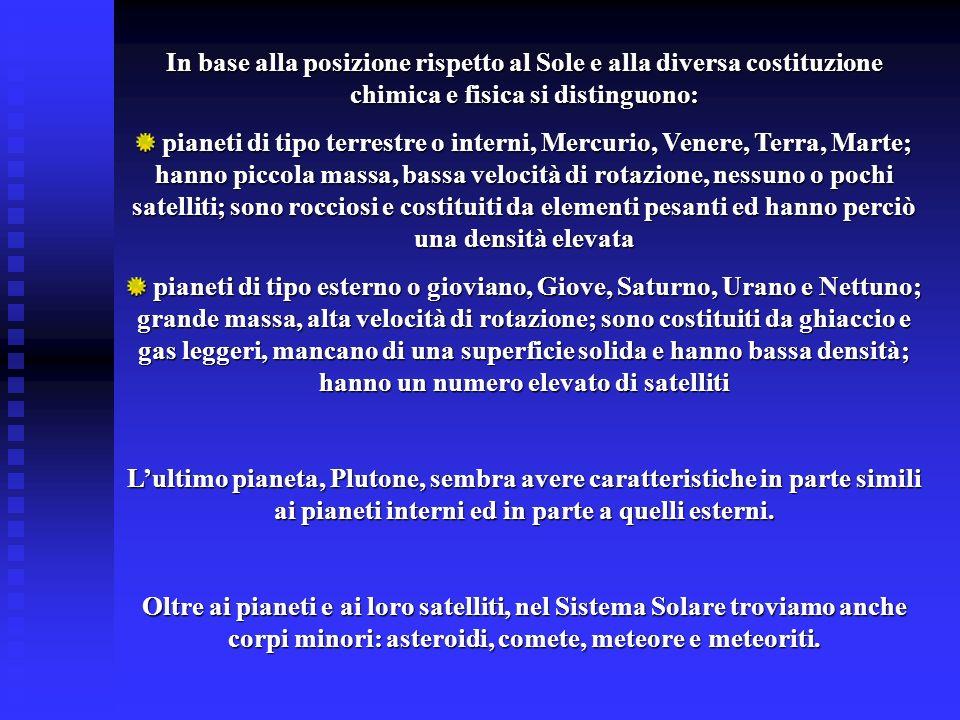 In base alla posizione rispetto al Sole e alla diversa costituzione chimica e fisica si distinguono: pianeti di tipo terrestre o interni, Mercurio, Ve