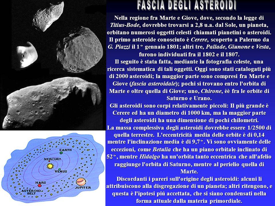 Nella regione fra Marte e Giove, dove, secondo la legge di Titius-Bode, dovrebbe trovarsi a 2,8 u.a. dal Sole, un pianeta, orbitano numerosi oggetti c