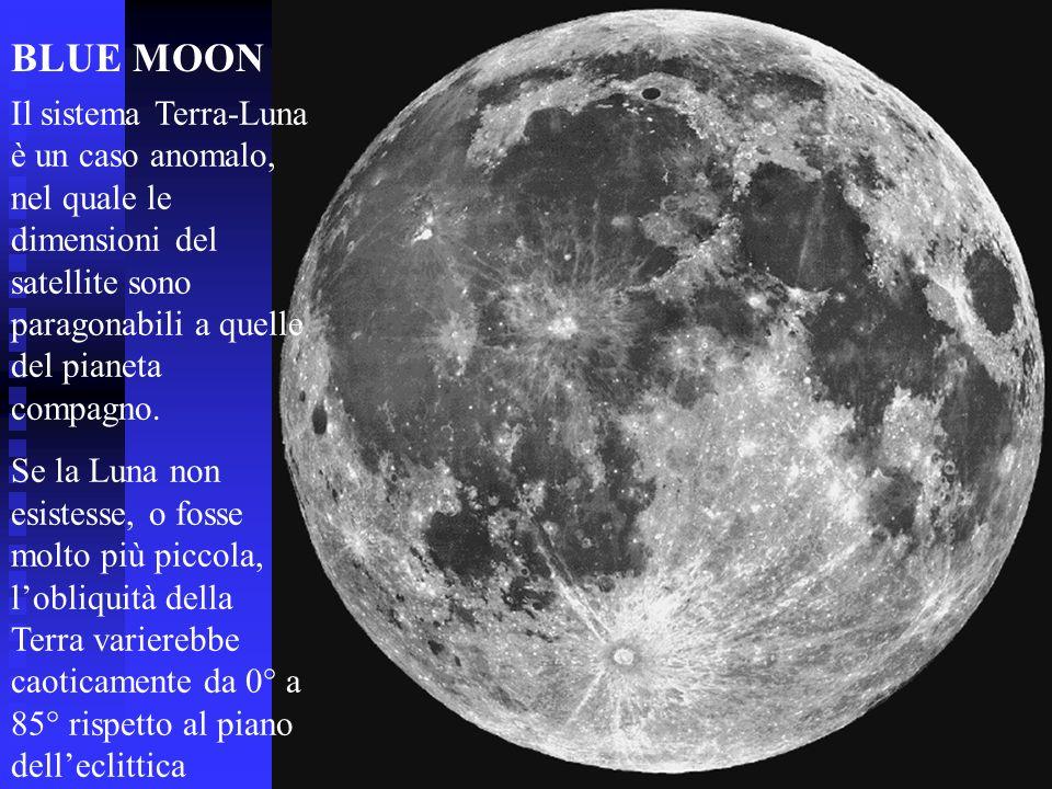 BLUE MOON Il sistema Terra-Luna è un caso anomalo, nel quale le dimensioni del satellite sono paragonabili a quelle del pianeta compagno. Se la Luna n