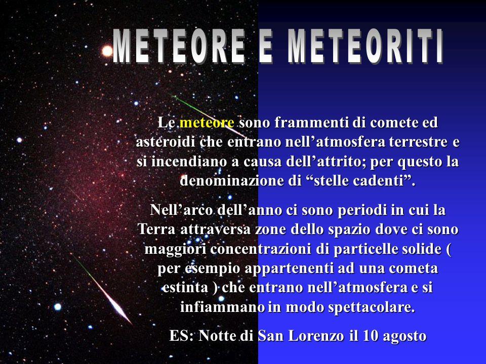 Le meteore sono frammenti di comete ed asteroidi che entrano nellatmosfera terrestre e si incendiano a causa dellattrito; per questo la denominazione