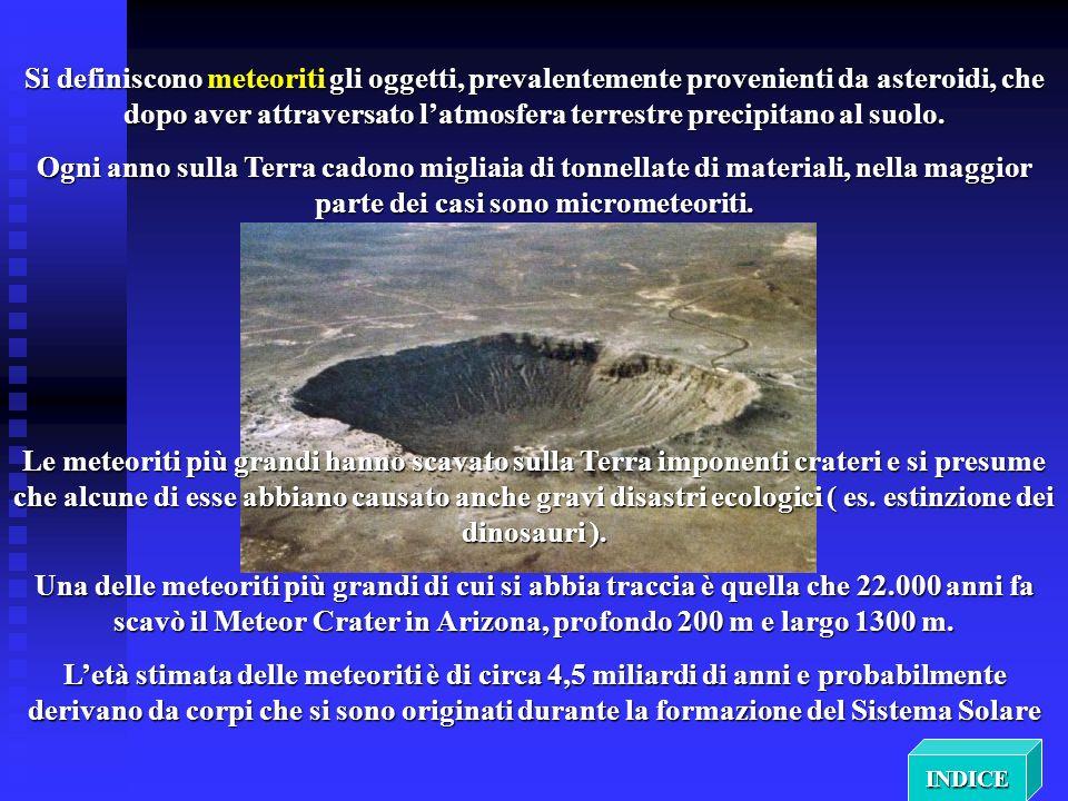 INDICE Si definiscono meteoriti gli oggetti, prevalentemente provenienti da asteroidi, che dopo aver attraversato latmosfera terrestre precipitano al