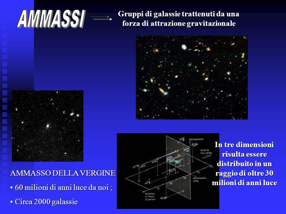 Gruppi di galassie trattenuti da una forza di attrazione gravitazionale AMMASSO DELLA VERGINE 60 milioni di anni luce da noi ; 60 milioni di anni luce