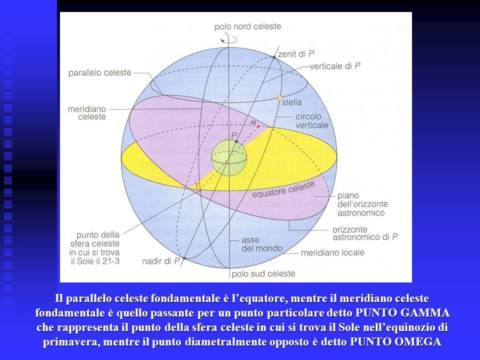 Il parallelo celeste fondamentale è lequatore, mentre il meridiano celeste fondamentale è quello passante per un punto particolare detto PUNTO GAMMA c