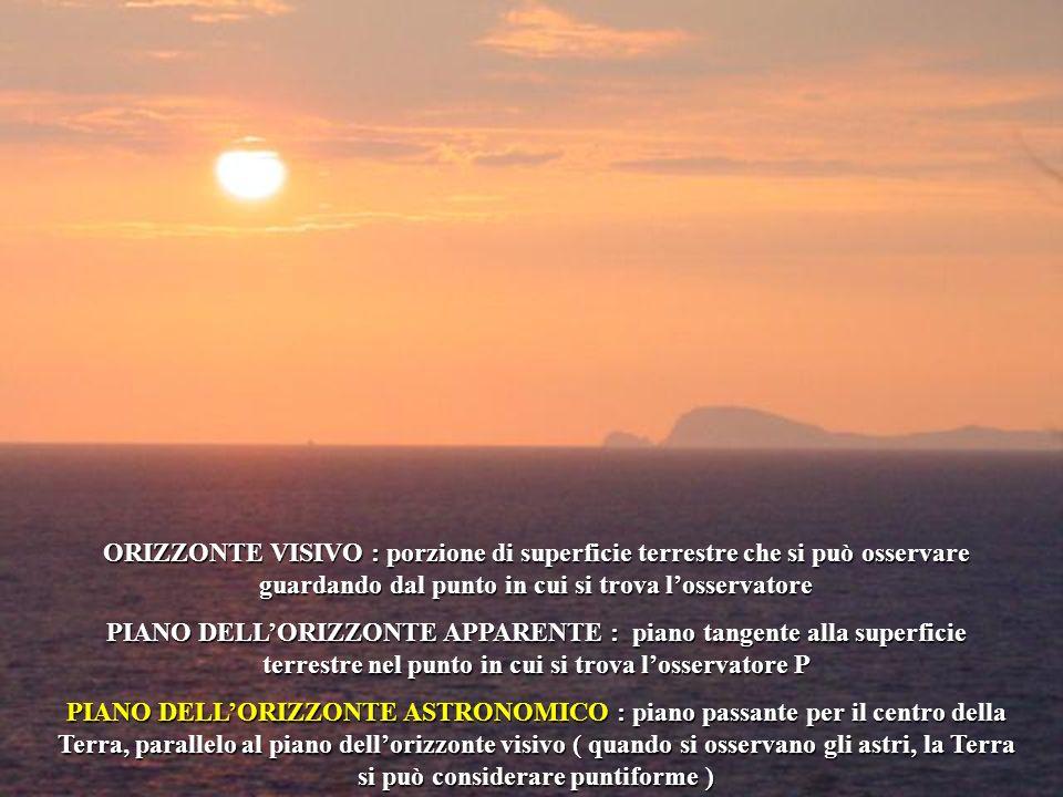 ORIZZONTE VISIVO : porzione di superficie terrestre che si può osservare guardando dal punto in cui si trova losservatore PIANO DELLORIZZONTE APPARENT