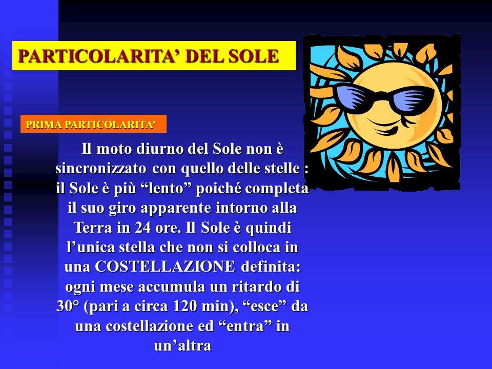 Il moto diurno del Sole non è sincronizzato con quello delle stelle : il Sole è più lento poiché completa il suo giro apparente intorno alla Terra in