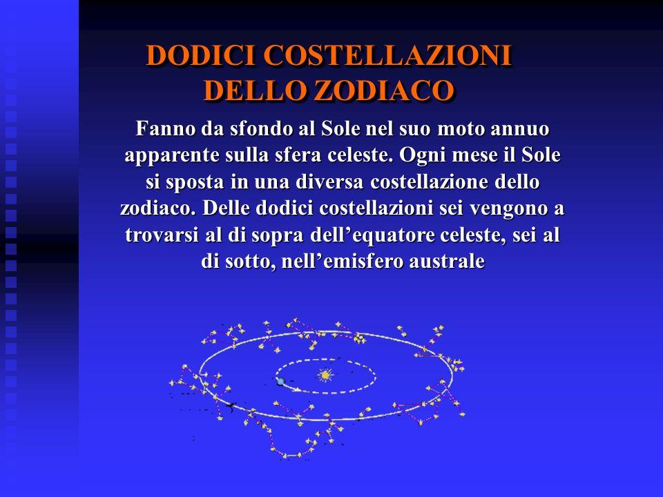 DODICI COSTELLAZIONI DELLO ZODIACO Fanno da sfondo al Sole nel suo moto annuo apparente sulla sfera celeste. Ogni mese il Sole si sposta in una divers