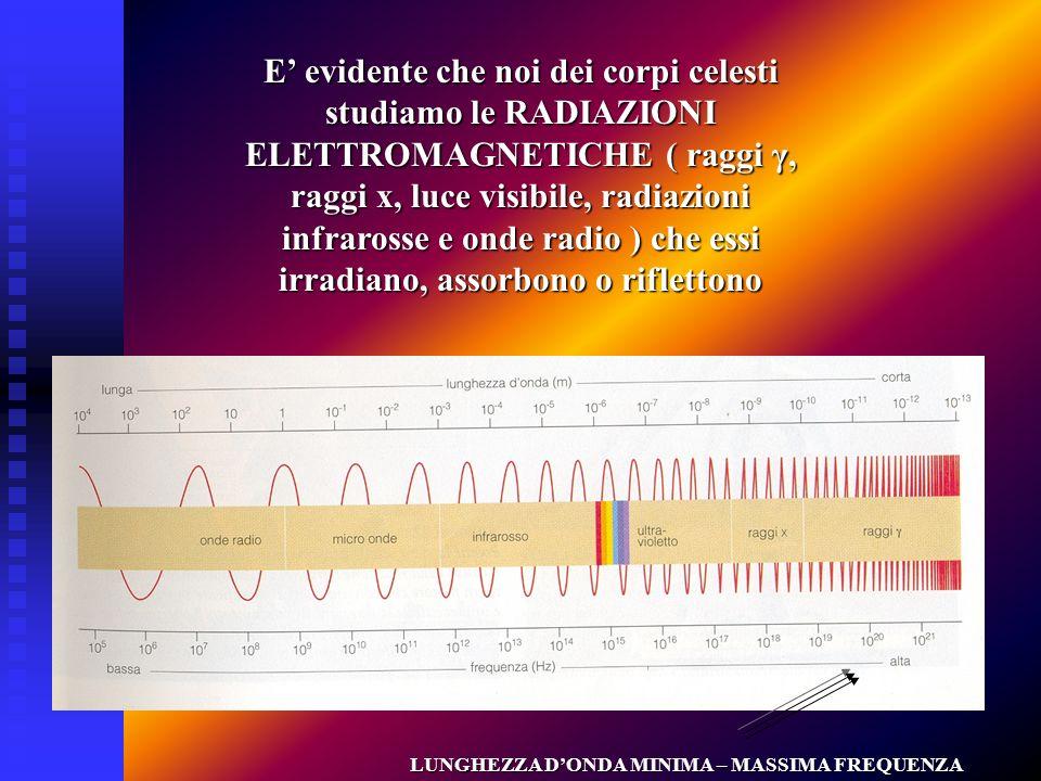 E evidente che noi dei corpi celesti studiamo le RADIAZIONI ELETTROMAGNETICHE ( raggi γ, raggi x, luce visibile, radiazioni infrarosse e onde radio )