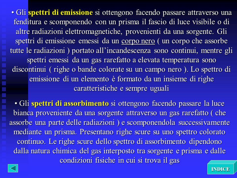 INDICE Gli spettri di emissione si ottengono facendo passare attraverso una fenditura e scomponendo con un prisma il fascio di luce visibile o di altr