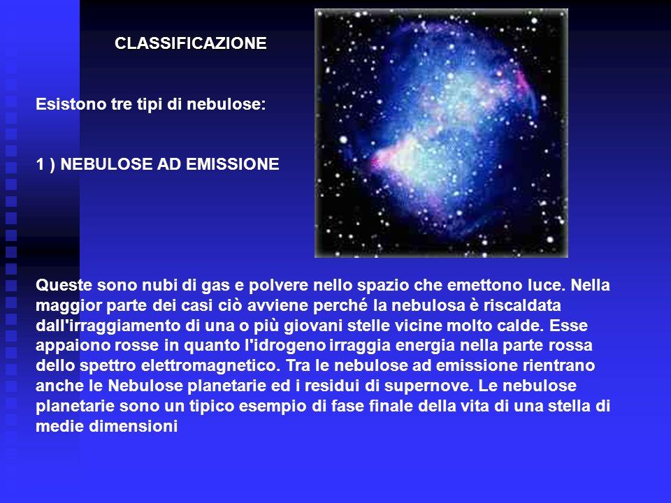 CLASSIFICAZIONE Esistono tre tipi di nebulose: 1 ) NEBULOSE AD EMISSIONE Queste sono nubi di gas e polvere nello spazio che emettono luce. Nella maggi