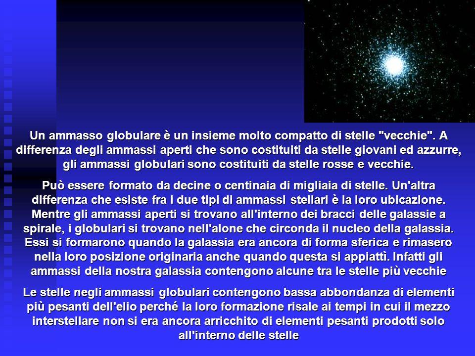 Un ammasso globulare è un insieme molto compatto di stelle