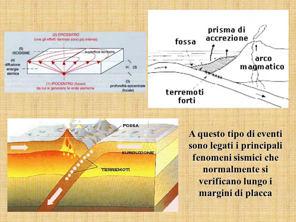 A questo tipo di eventi sono legati i principali fenomeni sismici che normalmente si verificano lungo i margini di placca