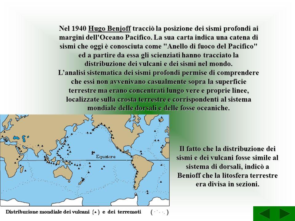 Nel 1940 Hugo Benjoff tracciò la posizione dei sismi profondi ai margini dell'Oceano Pacifico. La sua carta indica una catena di sismi che oggi è cono