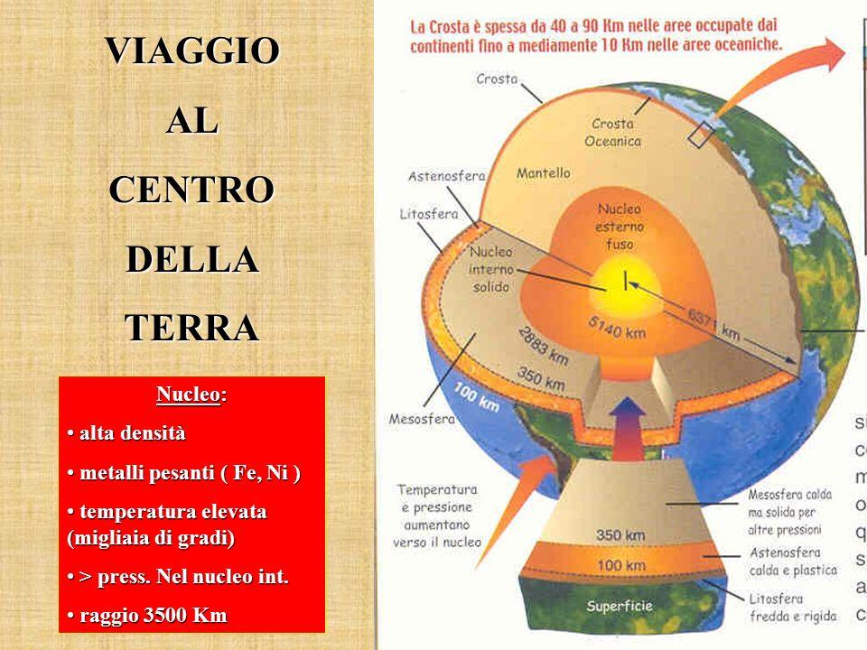 VIAGGIOALCENTRODELLATERRA Nucleo: alta densità alta densità metalli pesanti ( Fe, Ni ) metalli pesanti ( Fe, Ni ) temperatura elevata (migliaia di gra