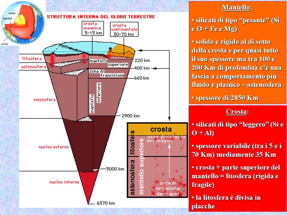 Mantello: silicati di tipo pesante (Si e O + Fe e Mg) silicati di tipo pesante (Si e O + Fe e Mg) solido e rigido al di sotto della crosta e per quasi