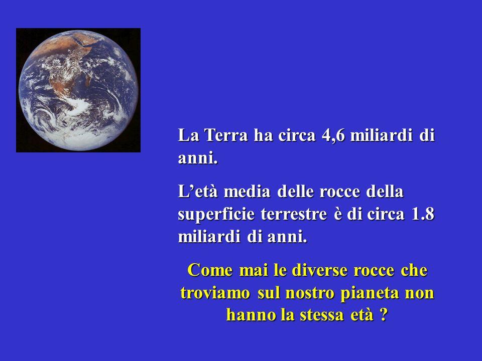 La Terra ha circa 4,6 miliardi di anni. Letà media delle rocce della superficie terrestre è di circa 1.8 miliardi di anni. Come mai le diverse rocce c