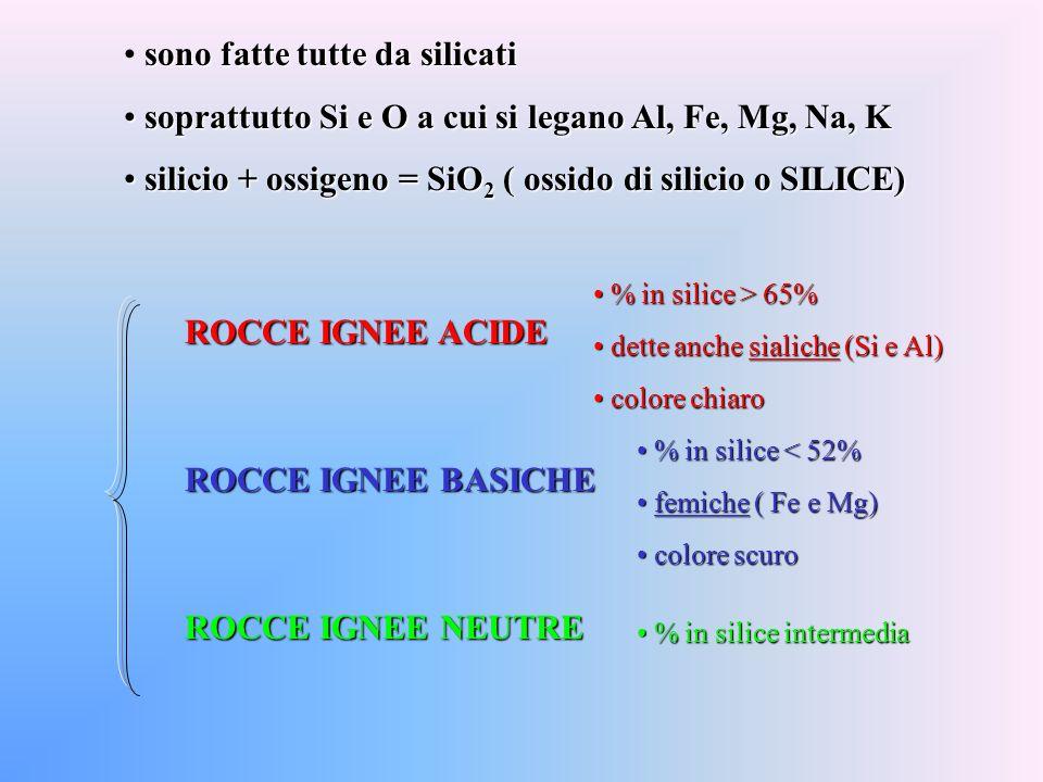 sono fatte tutte da silicati soprattutto Si e O a cui si legano Al, Fe, Mg, Na, K soprattutto Si e O a cui si legano Al, Fe, Mg, Na, K silicio + ossig