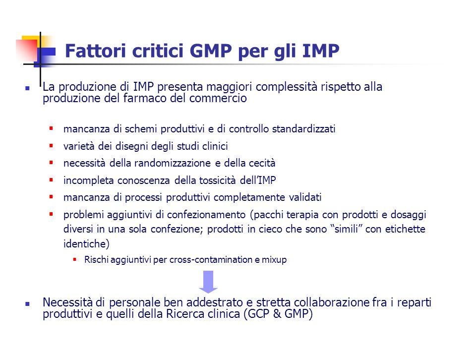 Fattori critici GMP per gli IMP La produzione di IMP presenta maggiori complessità rispetto alla produzione del farmaco del commercio mancanza di sche