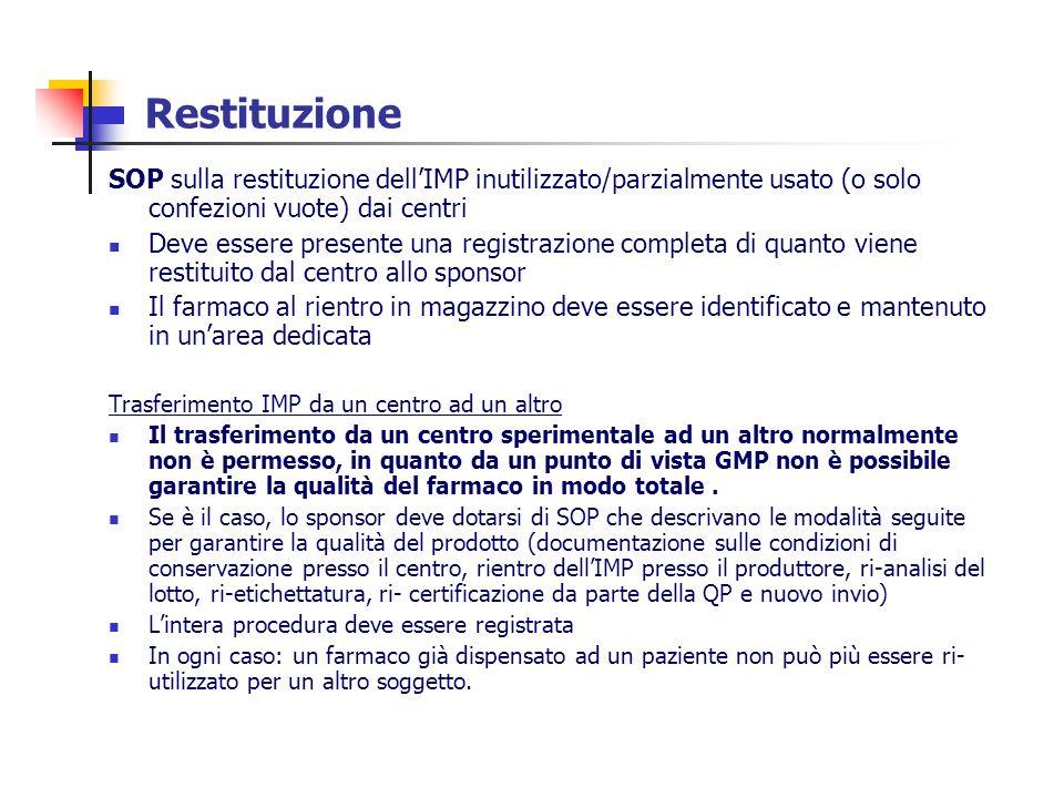Restituzione SOP sulla restituzione dellIMP inutilizzato/parzialmente usato (o solo confezioni vuote) dai centri Deve essere presente una registrazion