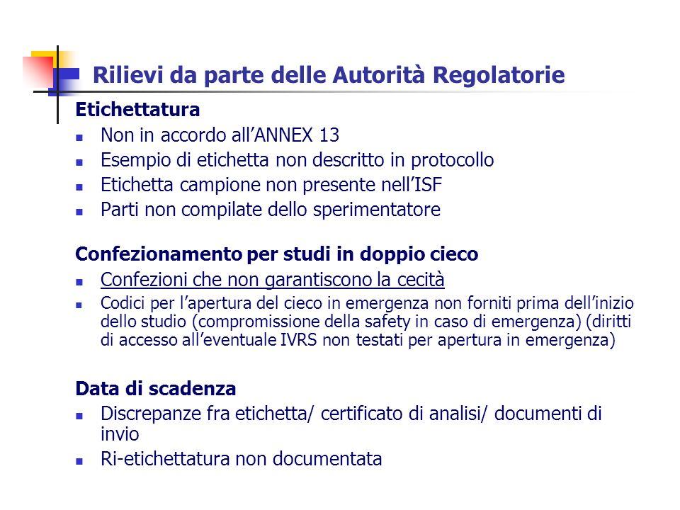 Rilievi da parte delle Autorità Regolatorie Etichettatura Non in accordo allANNEX 13 Esempio di etichetta non descritto in protocollo Etichetta campio