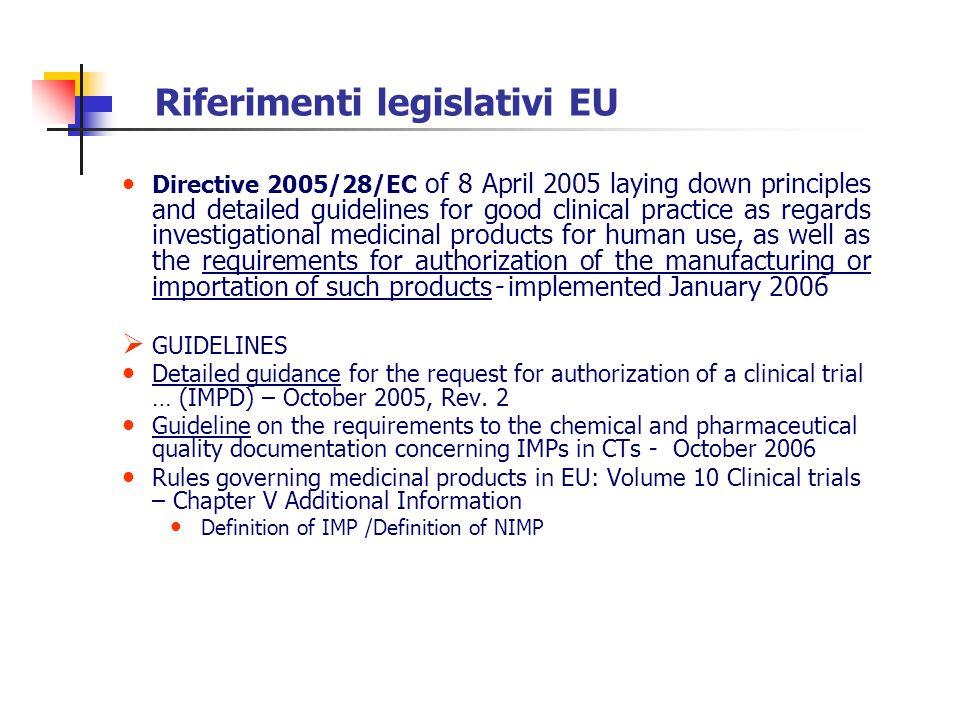Riferimenti legislativi Italiani D.M. 15 luglio 1997 Norme di Buona Pratica Clinica – GCP.