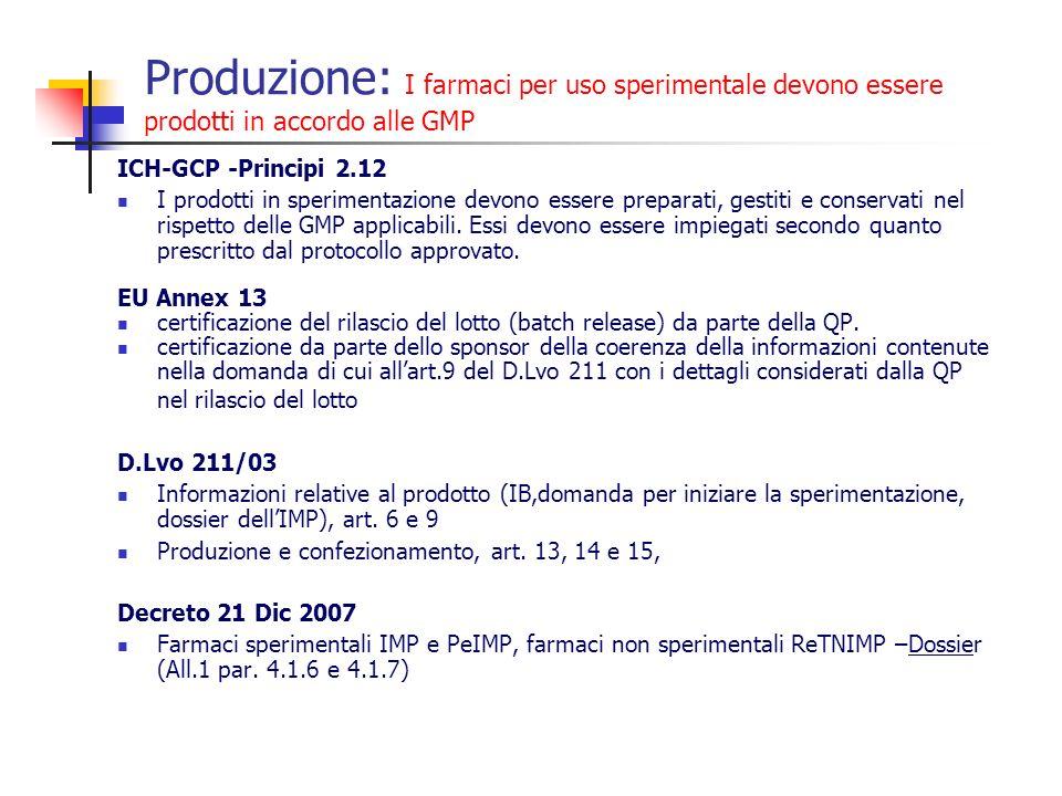 Produzione: I farmaci per uso sperimentale devono essere prodotti in accordo alle GMP ICH-GCP -Principi 2.12 I prodotti in sperimentazione devono esse