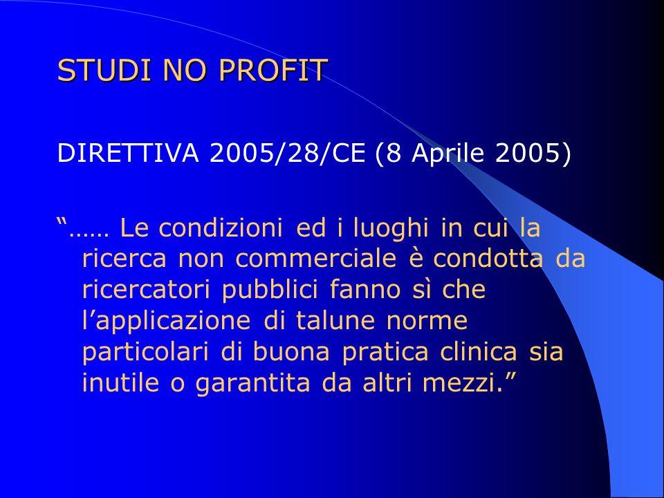 STUDI NO PROFIT DIRETTIVA 2005/28/CE (8 Aprile 2005) …… Le condizioni ed i luoghi in cui la ricerca non commerciale è condotta da ricercatori pubblici