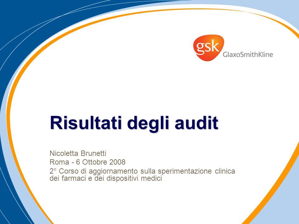 Risultati degli audit Nicoletta Brunetti Roma - 6 Ottobre 2008 2° Corso di aggiornamento sulla sperimentazione clinica dei farmaci e dei dispositivi m