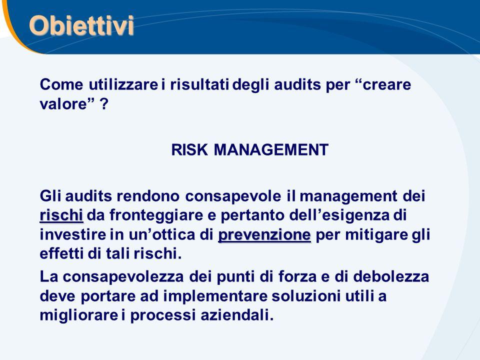 Obiettivi Come utilizzare i risultati degli audits per creare valore ? RISK MANAGEMENT rischi prevenzione Gli audits rendono consapevole il management