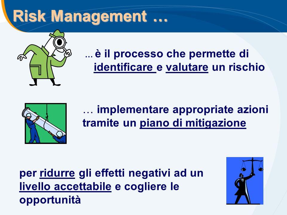Risk Management … … è il processo che permette di identificare e valutare un rischio … implementare appropriate azioni tramite un piano di mitigazione per ridurre gli effetti negativi ad un livello accettabile e cogliere le opportunità