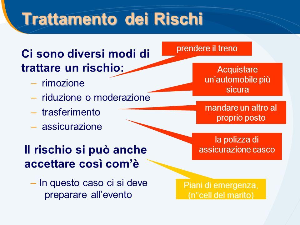 Trattamento dei Rischi Ci sono diversi modi di trattare un rischio: –rimozione –riduzione o moderazione –trasferimento –assicurazione prendere il tren
