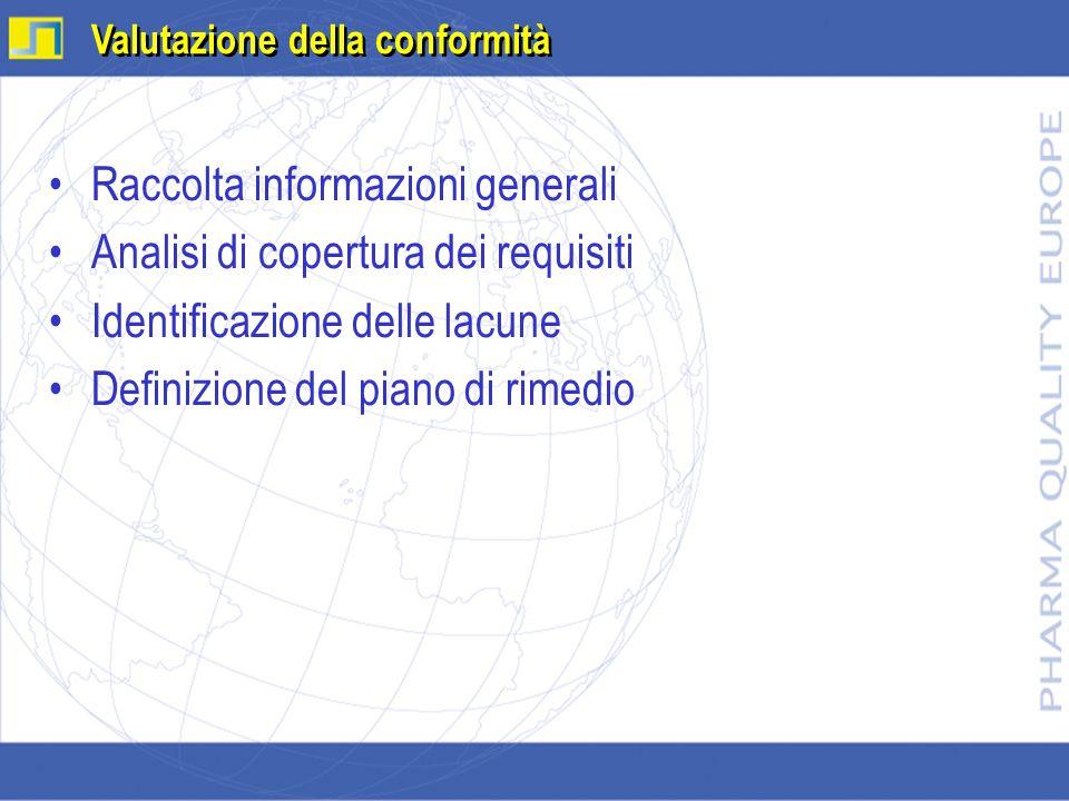 Raccolta informazioni generali Analisi di copertura dei requisiti Identificazione delle lacune Definizione del piano di rimedio Valutazione della conf