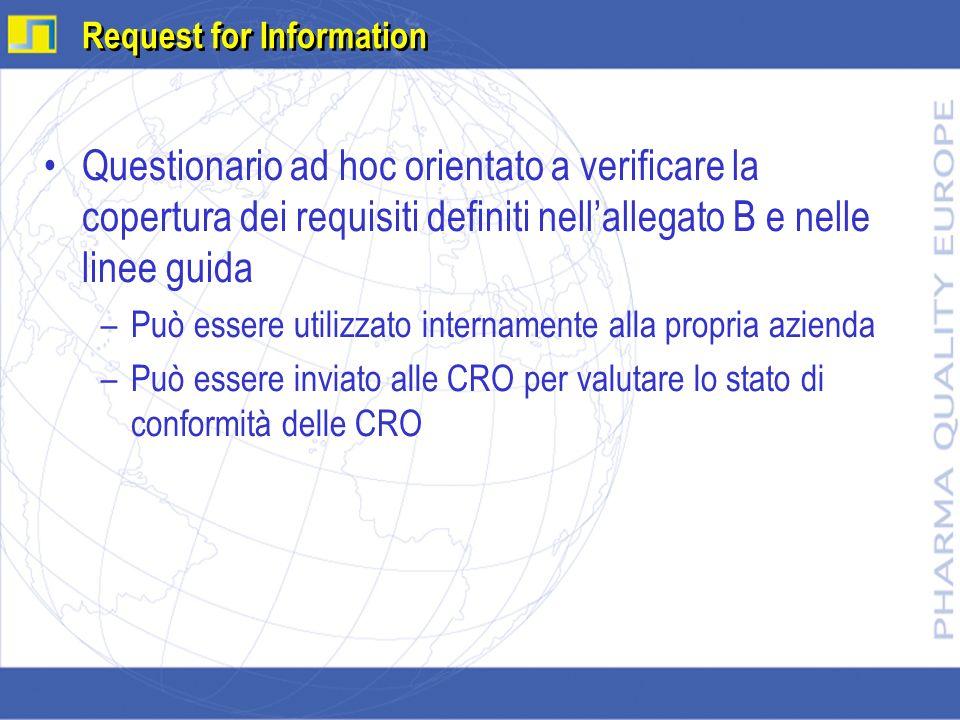 Questionario ad hoc orientato a verificare la copertura dei requisiti definiti nellallegato B e nelle linee guida –Può essere utilizzato internamente