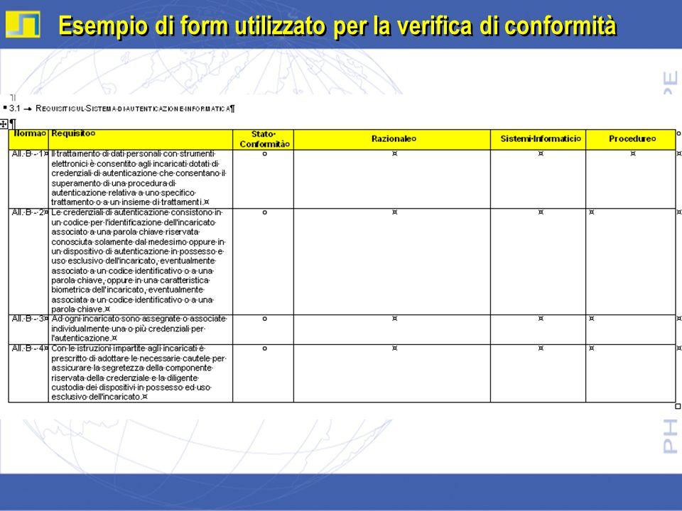 Esempio di form utilizzato per la verifica di conformità