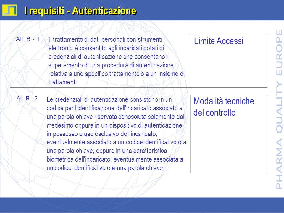 I requisiti - Autenticazione All. B - 1 Il trattamento di dati personali con strumenti elettronici è consentito agli incaricati dotati di credenziali