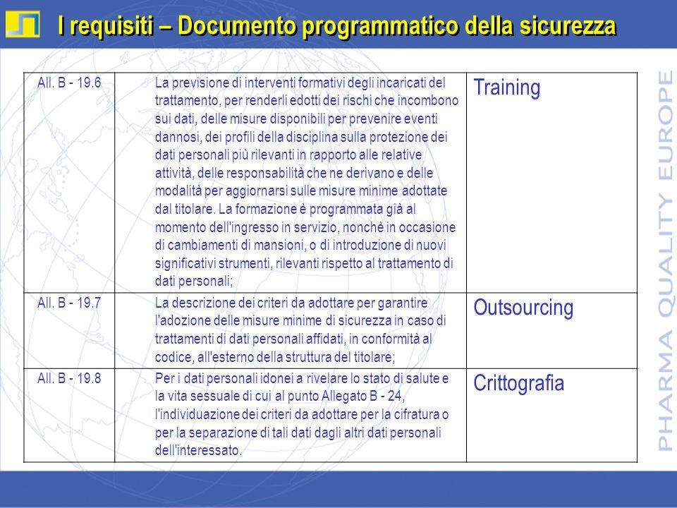 I requisiti – Documento programmatico della sicurezza All. B - 19.6La previsione di interventi formativi degli incaricati del trattamento, per renderl