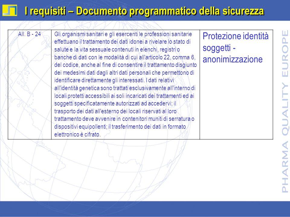 I requisiti – Documento programmatico della sicurezza All. B - 24Gli organismi sanitari e gli esercenti le professioni sanitarie effettuano il trattam