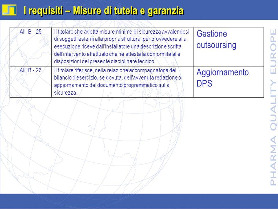 I requisiti – Misure di tutela e garanzia All. B - 25Il titolare che adotta misure minime di sicurezza avvalendosi di soggetti esterni alla propria st
