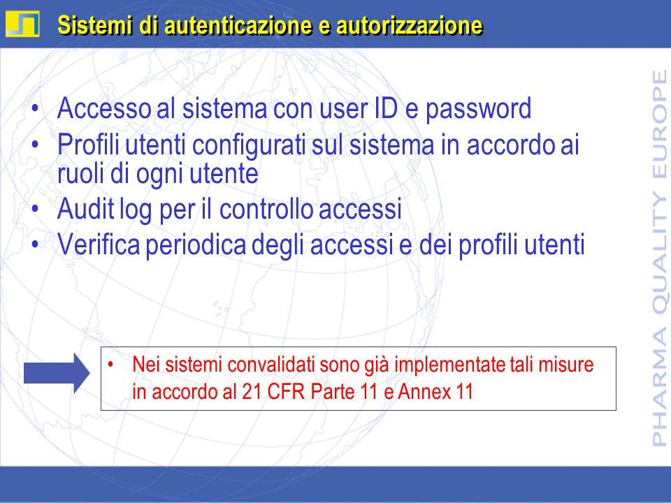 Accesso al sistema con user ID e password Profili utenti configurati sul sistema in accordo ai ruoli di ogni utente Audit log per il controllo accessi