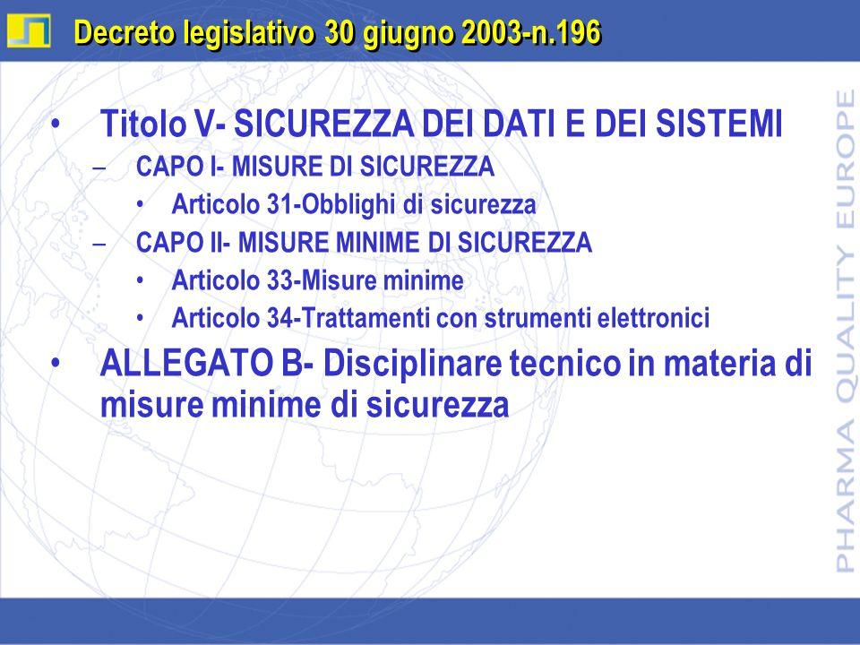 Titolo V- SICUREZZA DEI DATI E DEI SISTEMI – CAPO I- MISURE DI SICUREZZA Articolo 31-Obblighi di sicurezza – CAPO II- MISURE MINIME DI SICUREZZA Artic