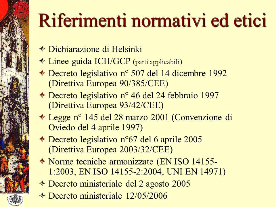 Dichiarazione di Helsinki Linee guida ICH/GCP ( parti applicabili ) Decreto legislativo n° 507 del 14 dicembre 1992 (Direttiva Europea 90/385/CEE) Dec
