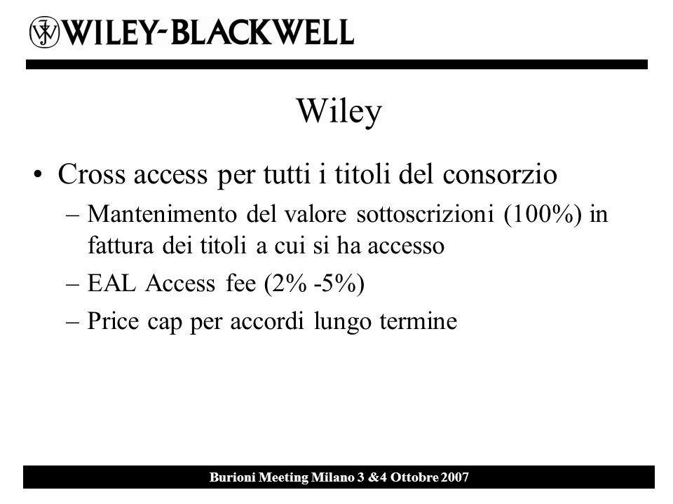 Ebsco Event 27 th September 2007 Milan Burioni Meeting Milano 3 &4 Ottobre 2007 Wiley Cross access per tutti i titoli del consorzio –Mantenimento del valore sottoscrizioni (100%) in fattura dei titoli a cui si ha accesso –EAL Access fee (2% -5%) –Price cap per accordi lungo termine