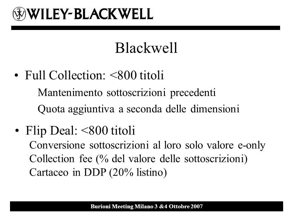 Ebsco Event 27 th September 2007 Milan Burioni Meeting Milano 3 &4 Ottobre 2007 Blackwell Rimangono esclusi: –25 Titoli di recente lancio (2002) –25 Titoli esclusi per volonta` delle societa` per cui viene prodotto –.
