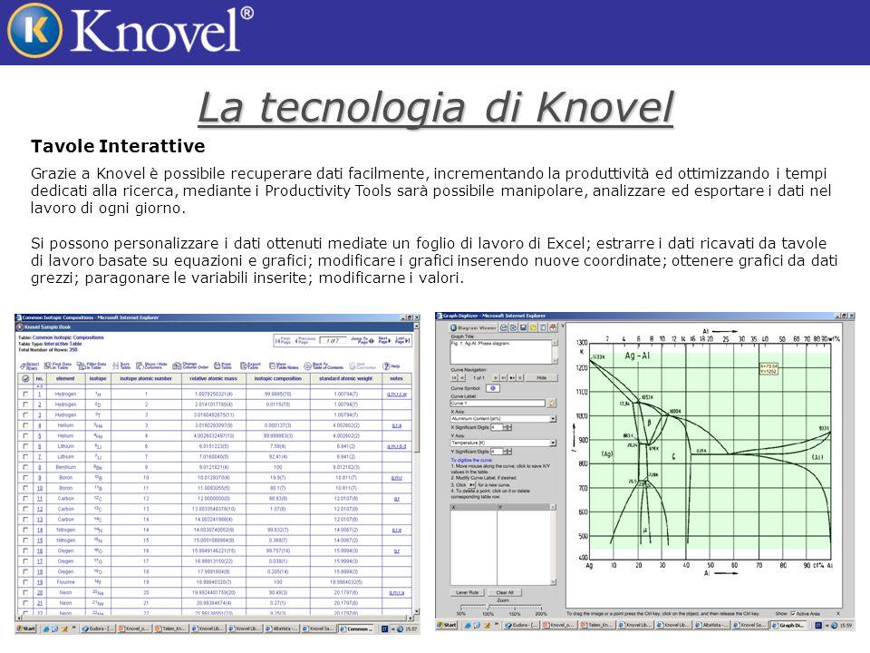 La tecnologia di Knovel Tavole Interattive Grazie a Knovel è possibile recuperare dati facilmente, incrementando la produttività ed ottimizzando i tempi dedicati alla ricerca, mediante i Productivity Tools sarà possibile manipolare, analizzare ed esportare i dati nel lavoro di ogni giorno.